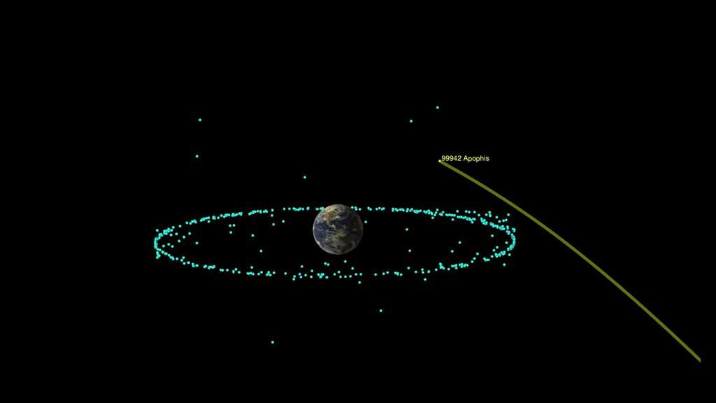 Asteroida Apophis - zbliżenie w 2029 roku