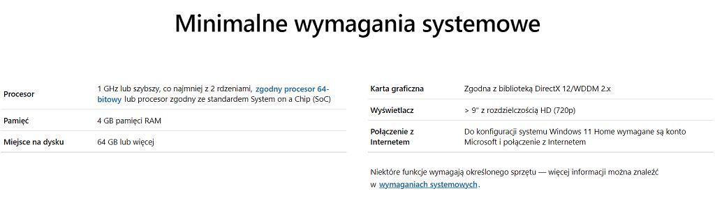 Minimalne wymagania sprzętowe Windows 11