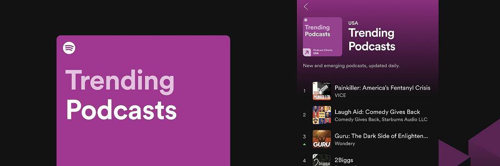 Listy przebojów dla podcastów na Spotify