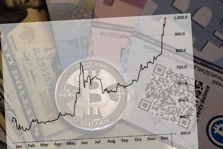 investiți în bitcoin sau argint