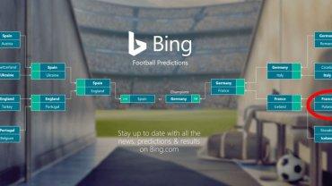 Microsoft przewiduje wyniki Euro 2016