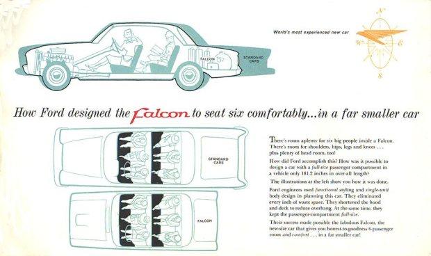 1960 Ford Falcon - porównanie wymiarów do krążownika szos