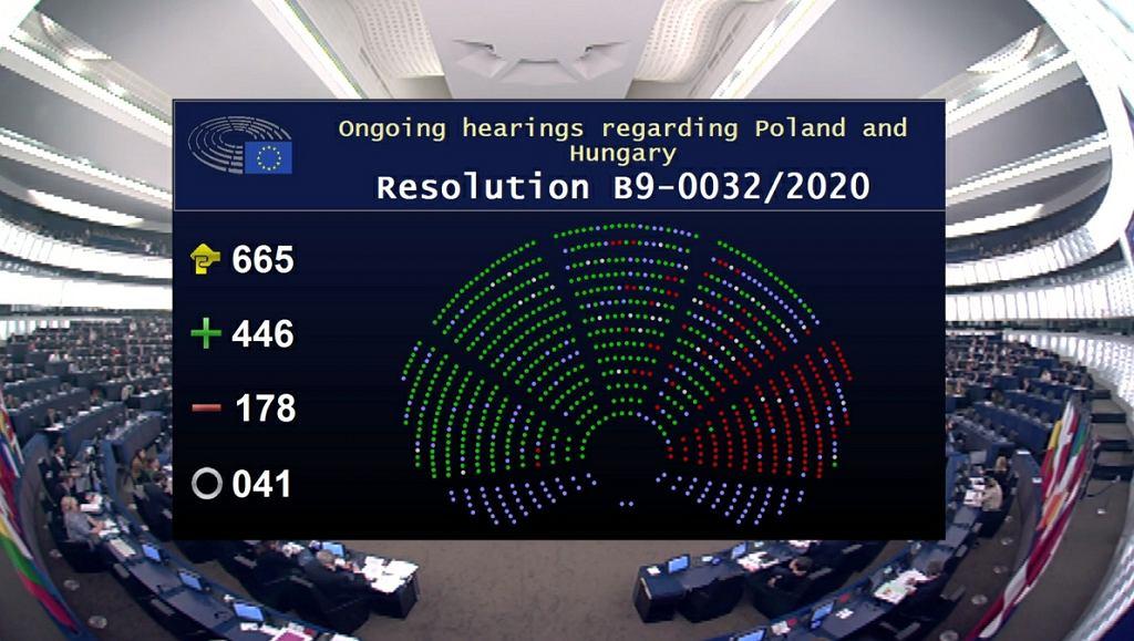 Głosowanie nad rezolucją ws. Polski