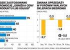 Mocny frank szwajcarski zmniejszy zakupy