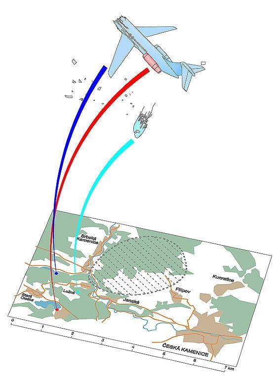 Orientacyjny wygląd samolotu po rozpadzie w powietrzu i miejsce upadku szczątków