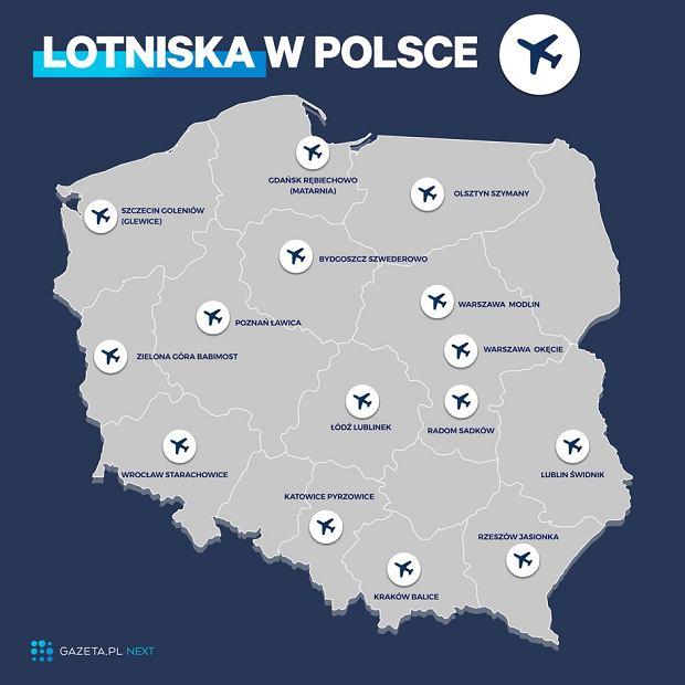 Główne lotniska (regionalne) w Polsce