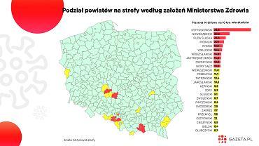 Czerwone i żółte strefy. Kolejne powiaty powinny szykować się na ograniczenia? [WYKRES DNIA]