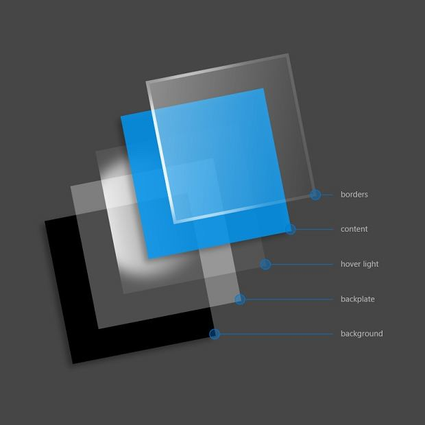 Elementy Fluent Design