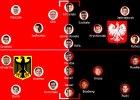 El. Euro 2016. Niemcy - Polska 2015. Jak zmieniły się jedenastki od poprzedniego spotkania? [PRZESUWANA GRAFIKA]