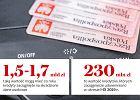 Pilnuj swego PESEL-u! Na skradzioną tożsamość oszuści zaciągają kredyty o wartości 1,7 mld zł rocznie