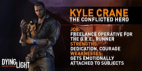 Kyle Crane - główna postać w Dying Light