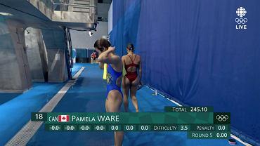 PAMELA WARE i jej zerowa punktacja na igrzyskach olimpijskich w Tokio. Źródło: IO