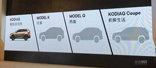 Plany Skody w segmencie SUV