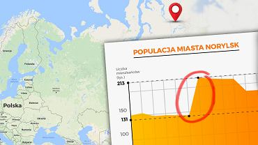 To najzimniejsze tak duże miasto na świecie. W ciągu roku liczba jego mieszkańców niemal się podwoiła. Dlaczego?