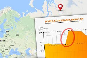 To jedno z najzimniejszych miast na świecie. W ciągu roku liczba jego mieszkańców niemal się podwoiła. Dlaczego?