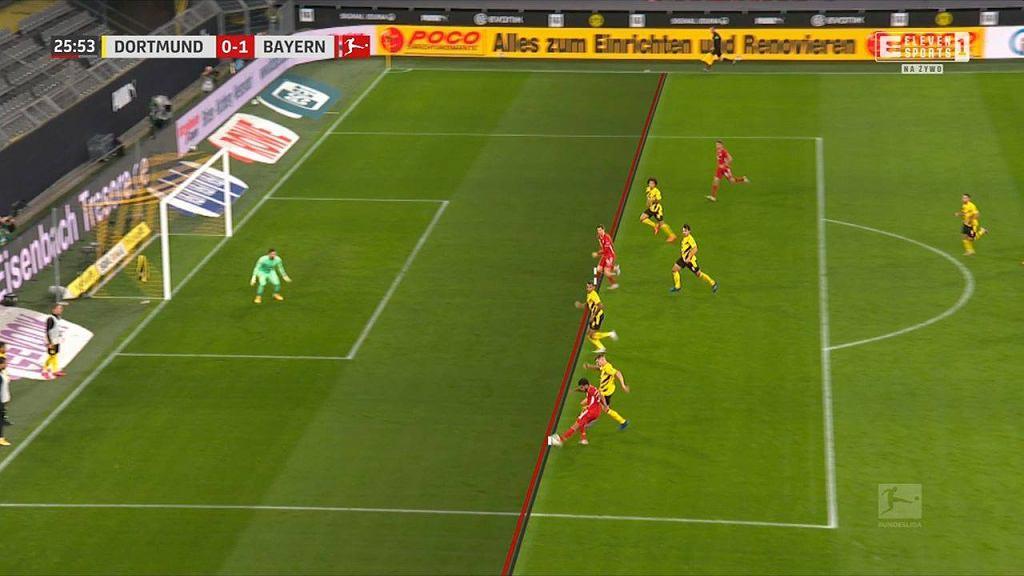 Nieuznany gol Roberta Lewandowskiego w meczu z Borussią