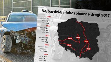 Mapa najniebezpieczniejszych polskich dróg
