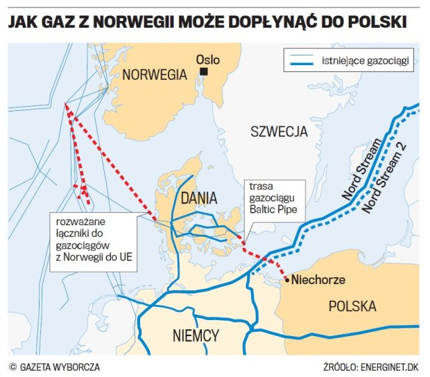 Zablokować Nord Stream 2. Europa Środkowa zjednoczona