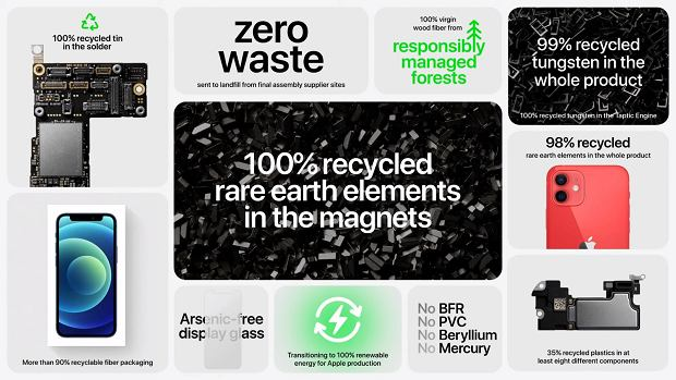 Apple i 'zero waste'