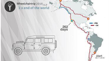 Trasa wyprawy ''Wheelchaitrip''