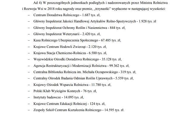 Nagrody w instytucjach związanych z Ministerstwem Rolnictwa i Rozwoju Wsi