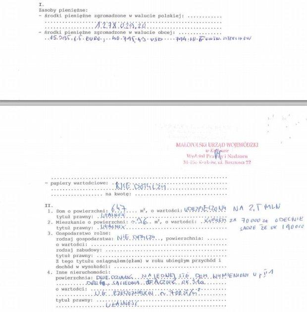 Oświadczenie majątkowe prezydenta Krakowa, Jacka Majchrowskiego