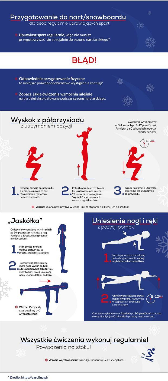 Nawet osoby na co dzień aktywne muszą przygotować do zimy odpowiednie partie ciała,