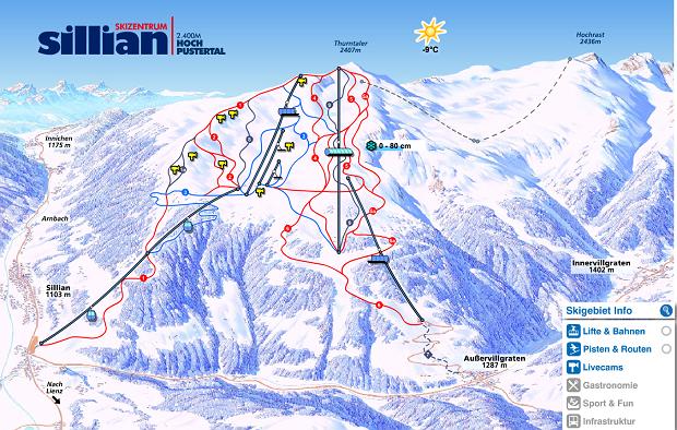 narty w austrii, wschodni tyrol