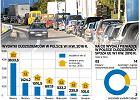 Białorusini coraz mniej kupują w Polsce