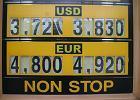 Czy konsumenci mogą spekulować walutami? Według UOKiK tak. Według sądu nie. Sprawą zajmie się Sąd Najwyższy