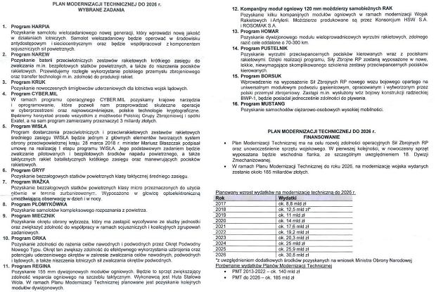 'Dokument' przekazany przez MON mediom z informacjami o nowym PMT