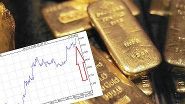 Złoto przebiło granicę 1600 dol. za uncję. Jest najdroższe od 7 lat