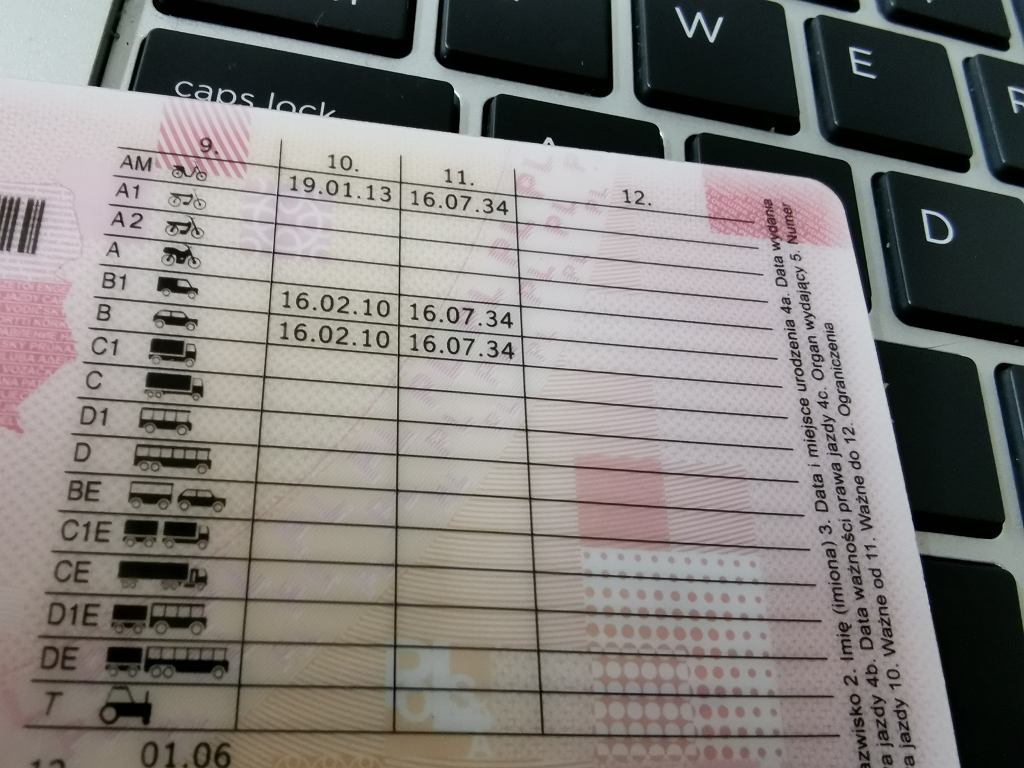 Prawo jazdy kategorii B