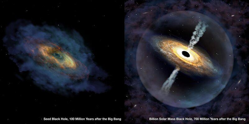Kwazar Poniua'ena 100 mln i 700 mln lat po Wielkim Wybuchu