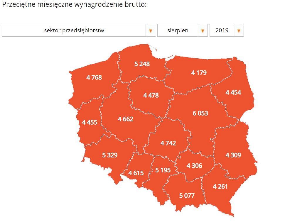 Przeciętne miesięczne wynagrodzenie, województwa - sierpień 2019