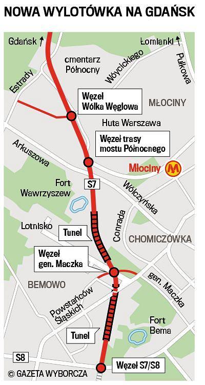 Trasa Ekspresowa S7 Przez Bemowo I Chomiczowke Wybrali Autora