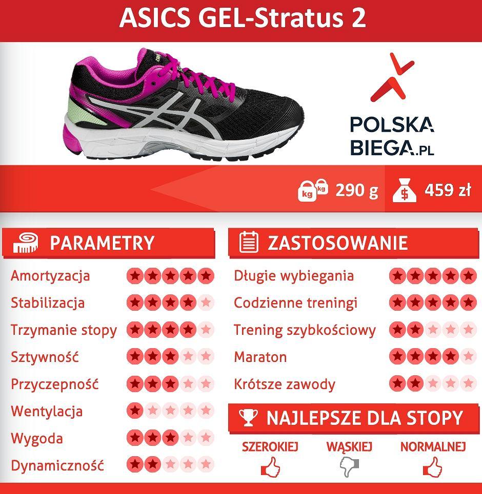 ASICS GEL-Stratus 2
