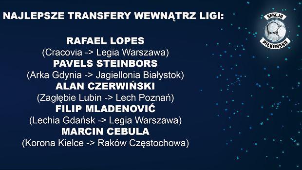 Najlepsze transfery wewnątrz ligi