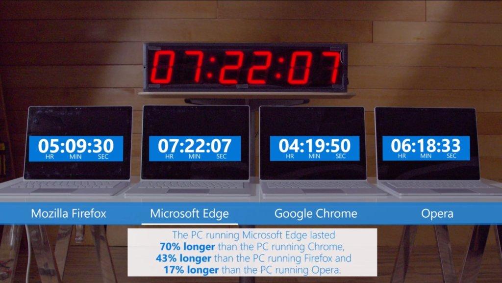 Kadr z eksperymentu Microsoftu