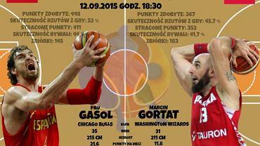 Infografika przed meczem Hiszpania - Polska