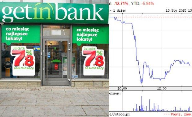 Polskie banki tracą na giełdzie