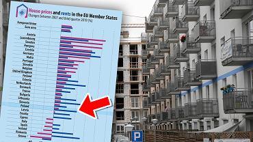 Jak rosły czynsze i ceny domów?