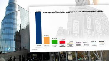 Politycy w TVP