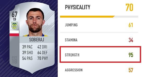Krzysztof Sobieraj w FIFA 18