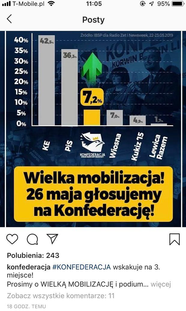 Wybory do europarlamentu 2019. Konfederacja opublikowała sondaż w trakcie ciszy wyborczej