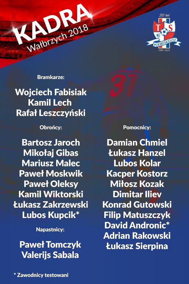 Kadra Podbeskidzia Bielsko-Biała