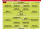 """Euro 2016. Niemcy - Polska. """"Kicker"""": Boateng lepszy od Pazdana"""