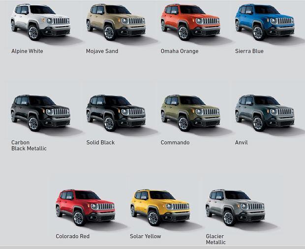 Jeep Renegade kolory