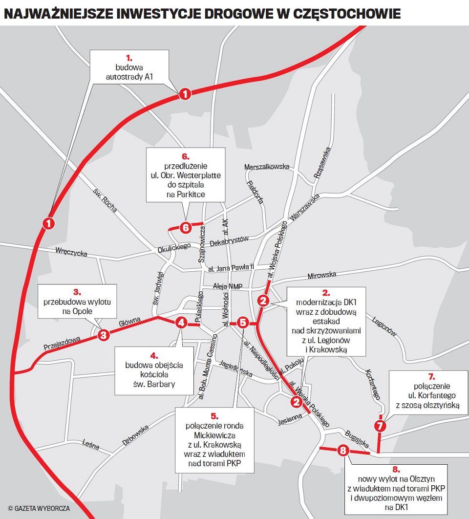 Najwazniejsze Inwestycje Drogowe W Czestochowie Mapa