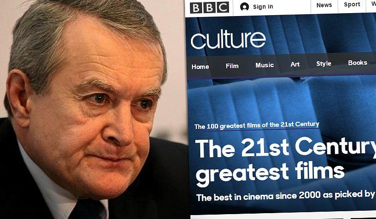 Piotr Gliński, ranking BBC